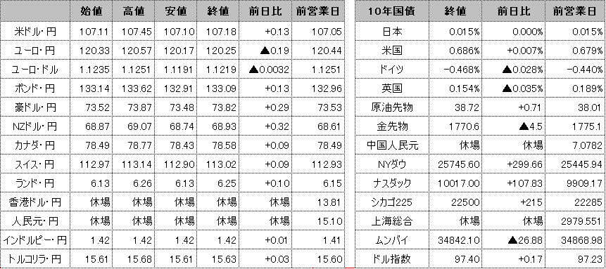 f:id:okinawa-support:20200626100638p:plain