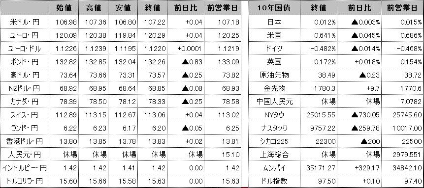 f:id:okinawa-support:20200629102106p:plain