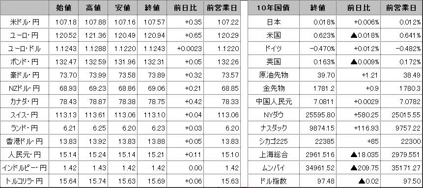 f:id:okinawa-support:20200630101748p:plain