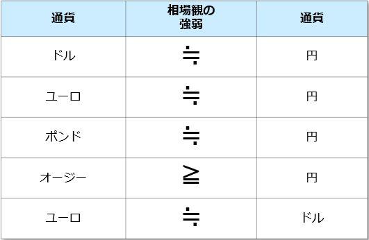 f:id:okinawa-support:20200706072151j:plain