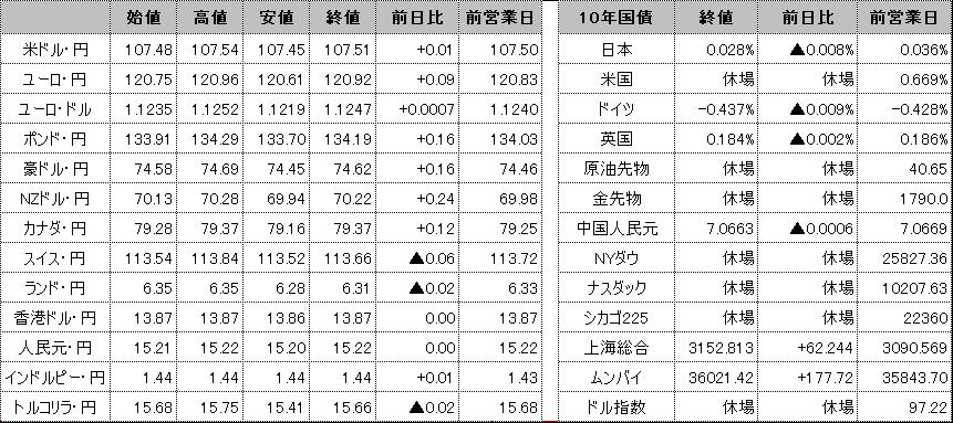 f:id:okinawa-support:20200706105007p:plain