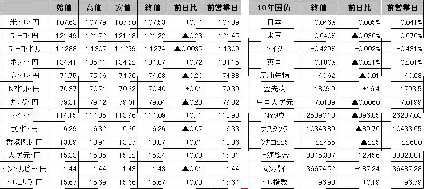 f:id:okinawa-support:20200708100219p:plain