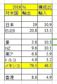 f:id:okinawa-support:20200710085239j:plain