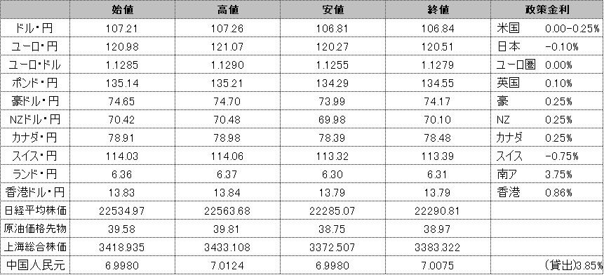 f:id:okinawa-support:20200710190906p:plain
