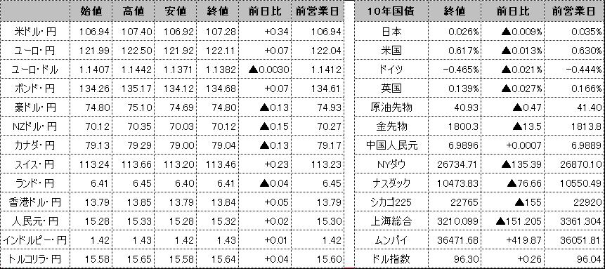f:id:okinawa-support:20200717093815p:plain