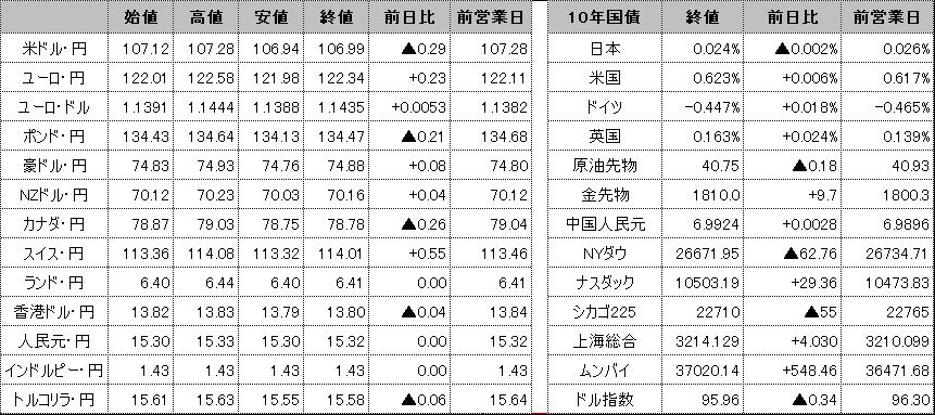 f:id:okinawa-support:20200720095507p:plain