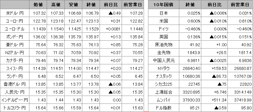 f:id:okinawa-support:20200722095944p:plain
