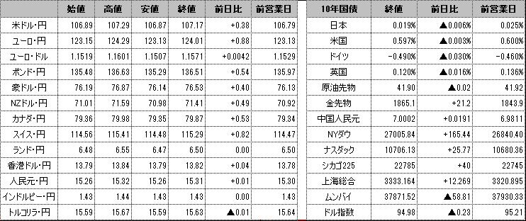 f:id:okinawa-support:20200723083428p:plain