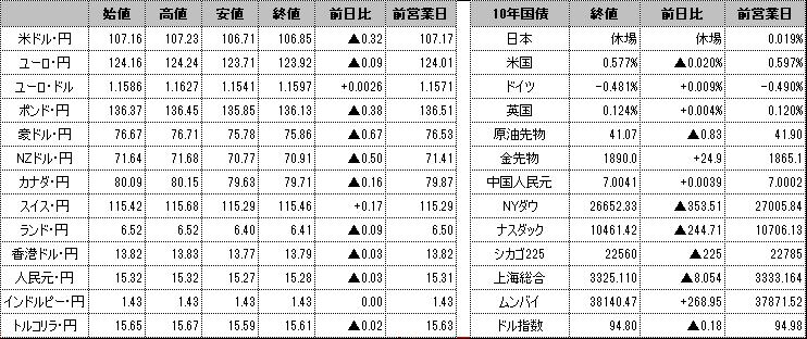 f:id:okinawa-support:20200724085618p:plain