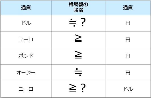 f:id:okinawa-support:20200803071508j:plain