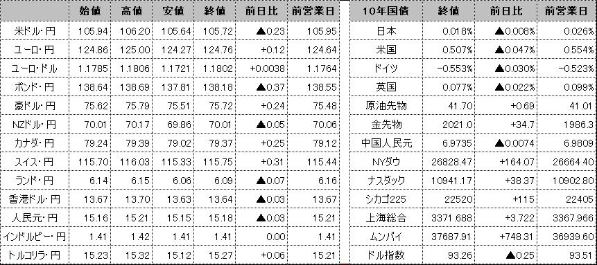 f:id:okinawa-support:20200805101102p:plain