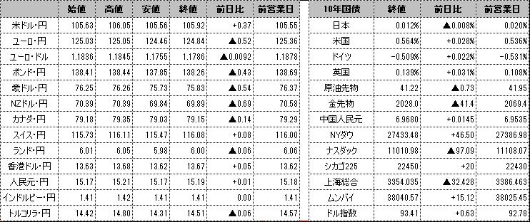 f:id:okinawa-support:20200810084813p:plain