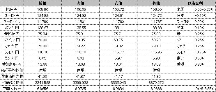 f:id:okinawa-support:20200810181059p:plain