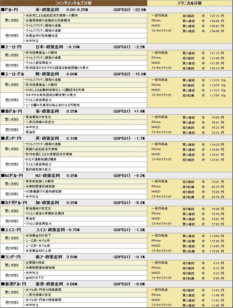 f:id:okinawa-support:20200810181438p:plain