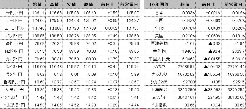f:id:okinawa-support:20200812101228p:plain