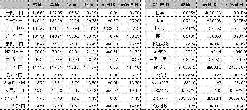 f:id:okinawa-support:20200814095703p:plain