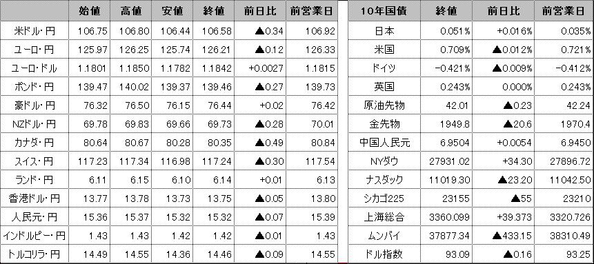 f:id:okinawa-support:20200817105303p:plain