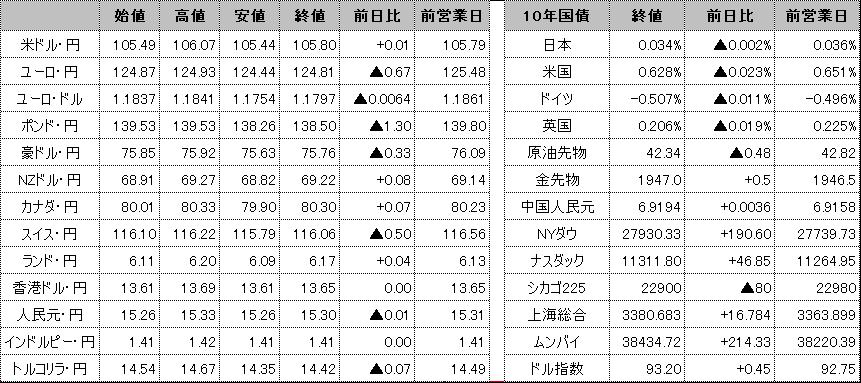 f:id:okinawa-support:20200824100248p:plain