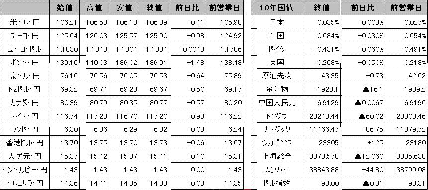 f:id:okinawa-support:20200826100237p:plain