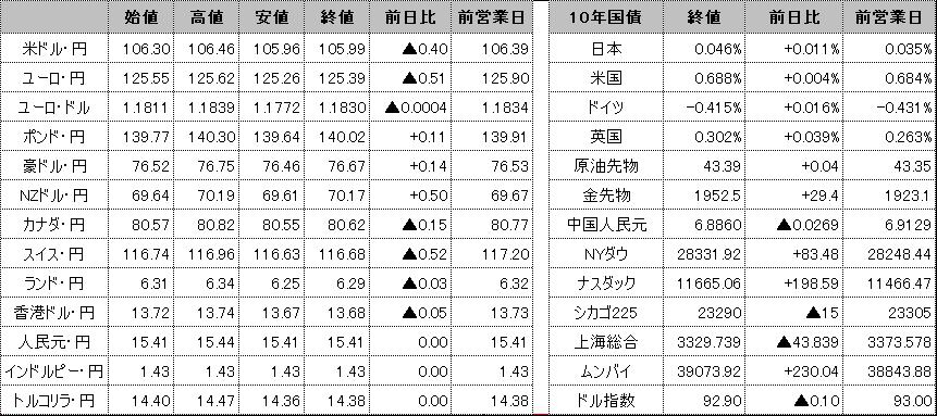 f:id:okinawa-support:20200827102252p:plain