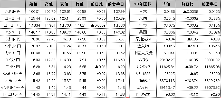 f:id:okinawa-support:20200828100229p:plain