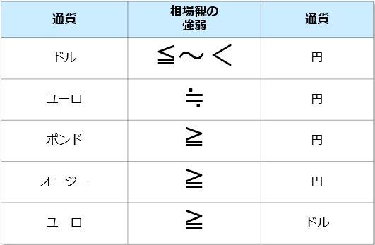 f:id:okinawa-support:20200831065259j:plain