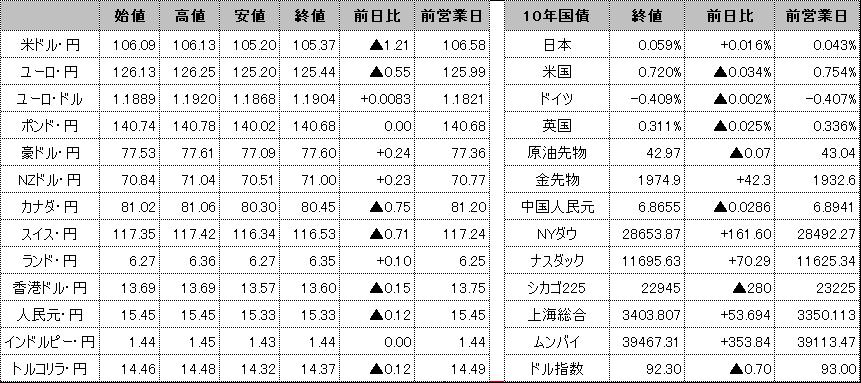 f:id:okinawa-support:20200831102450p:plain