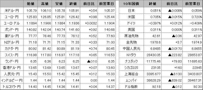 f:id:okinawa-support:20200901102237p:plain