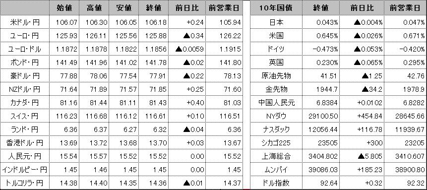 f:id:okinawa-support:20200903100601p:plain