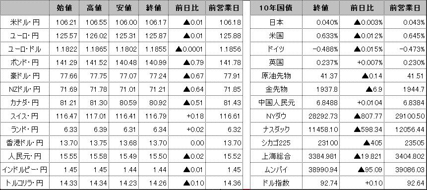 f:id:okinawa-support:20200904102301p:plain