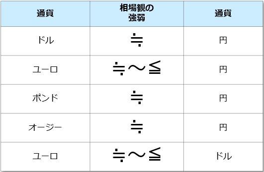 f:id:okinawa-support:20200907070529j:plain