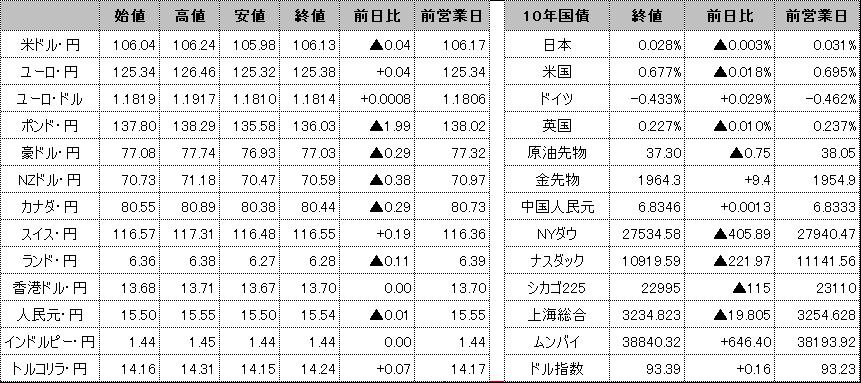 f:id:okinawa-support:20200911100352p:plain
