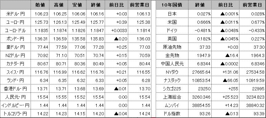 f:id:okinawa-support:20200914103251p:plain