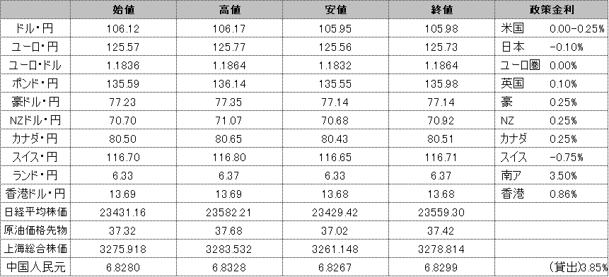 f:id:okinawa-support:20200914192300p:plain