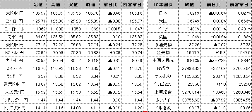 f:id:okinawa-support:20200915102357p:plain