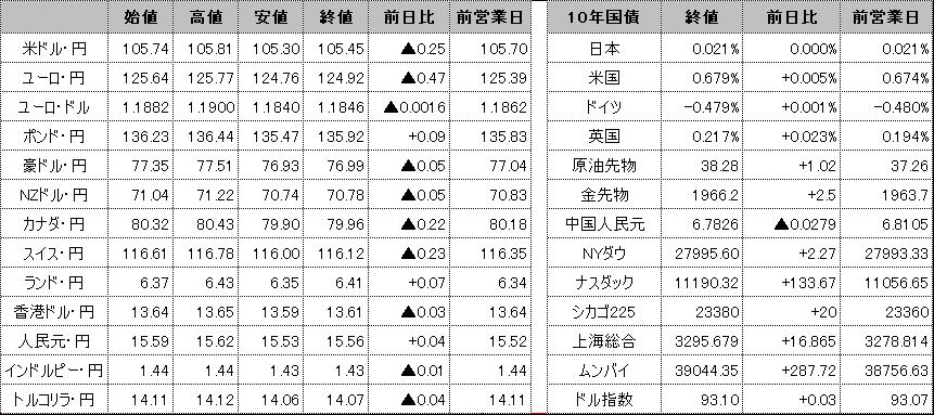f:id:okinawa-support:20200916101614p:plain
