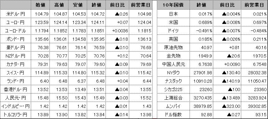 f:id:okinawa-support:20200918101724p:plain