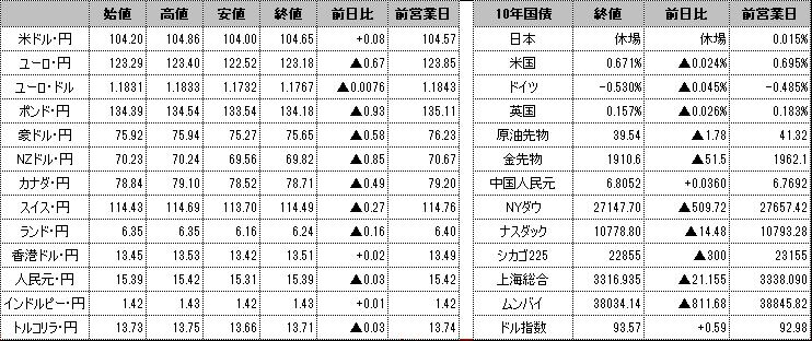 f:id:okinawa-support:20200922094945p:plain