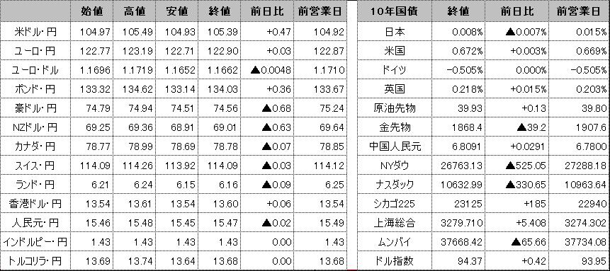 f:id:okinawa-support:20200924101518p:plain