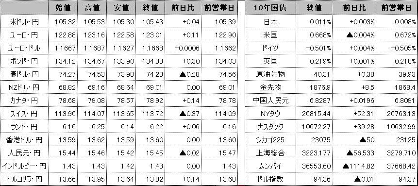 f:id:okinawa-support:20200925100654p:plain