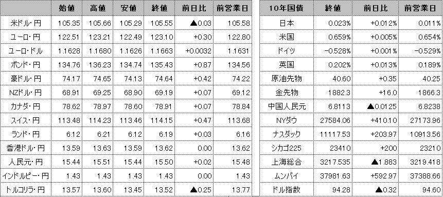 f:id:okinawa-support:20200929100554p:plain