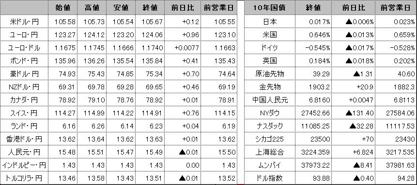 f:id:okinawa-support:20200930100638p:plain