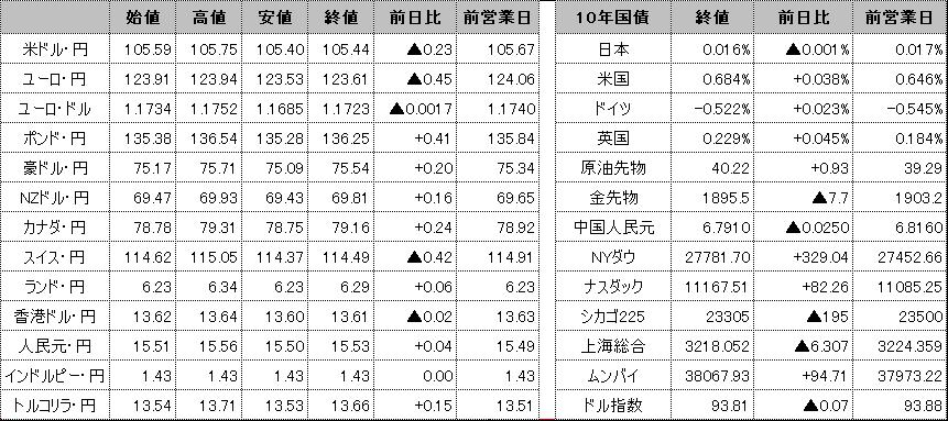 f:id:okinawa-support:20201001100634p:plain