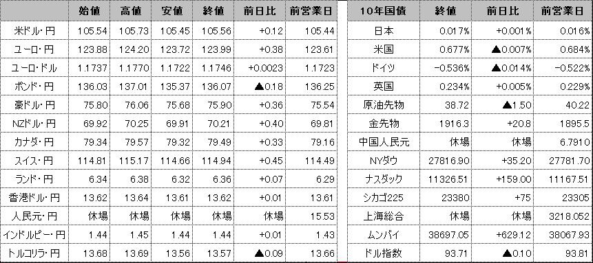 f:id:okinawa-support:20201002101243p:plain