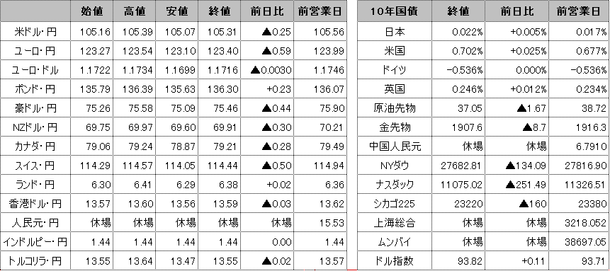 f:id:okinawa-support:20201005102150p:plain