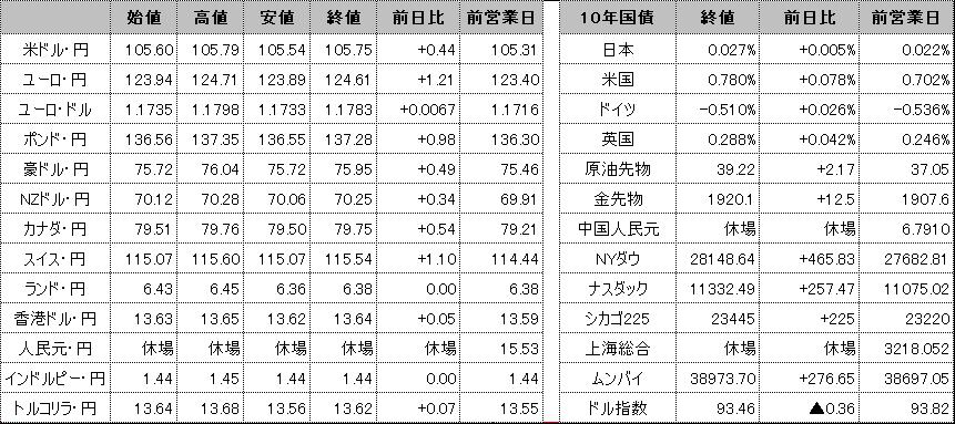 f:id:okinawa-support:20201006101659p:plain