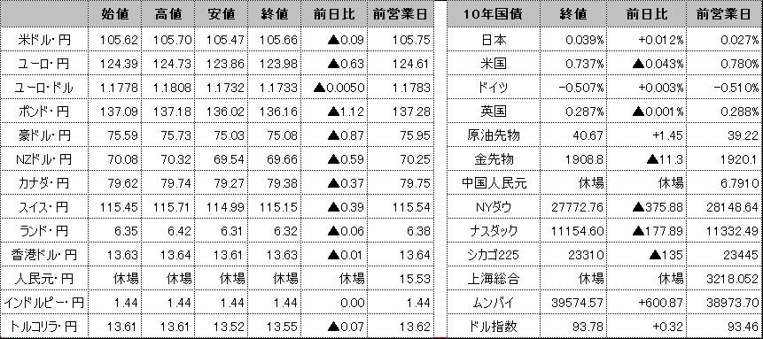 f:id:okinawa-support:20201007101303p:plain