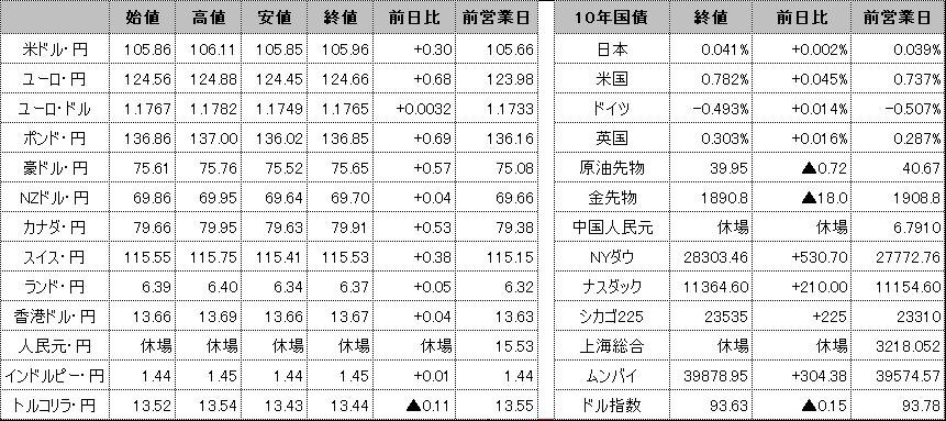 f:id:okinawa-support:20201008104628p:plain