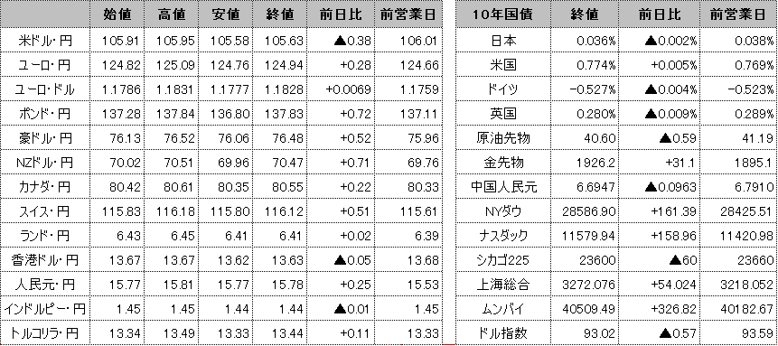 f:id:okinawa-support:20201012105743p:plain