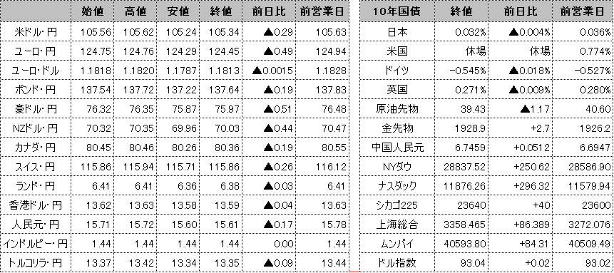 f:id:okinawa-support:20201013100043p:plain